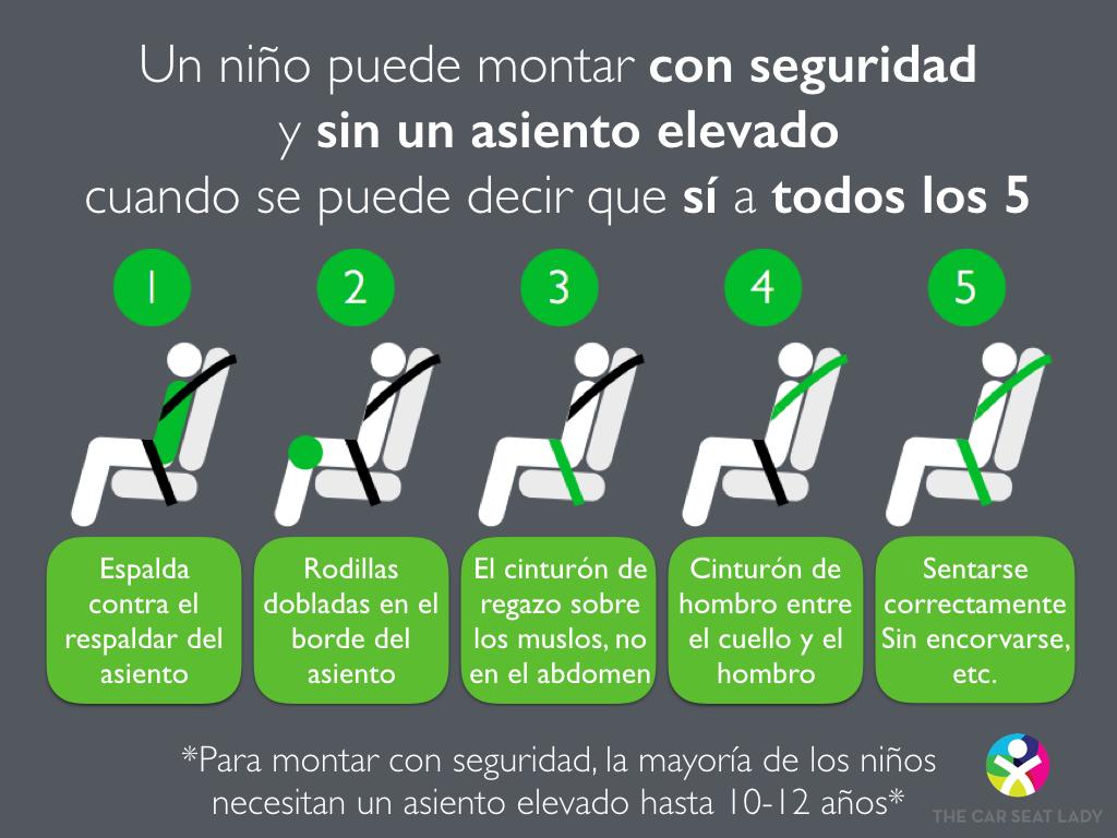 5 step test spanish v1 4.1.16.001