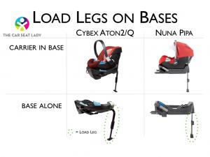 Load Leg on Pipa and Aton2.001