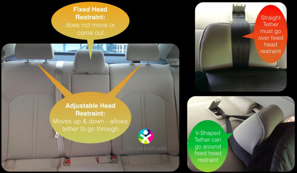 Can A Nissan Sentra Fit  Forward Facing Car Seats