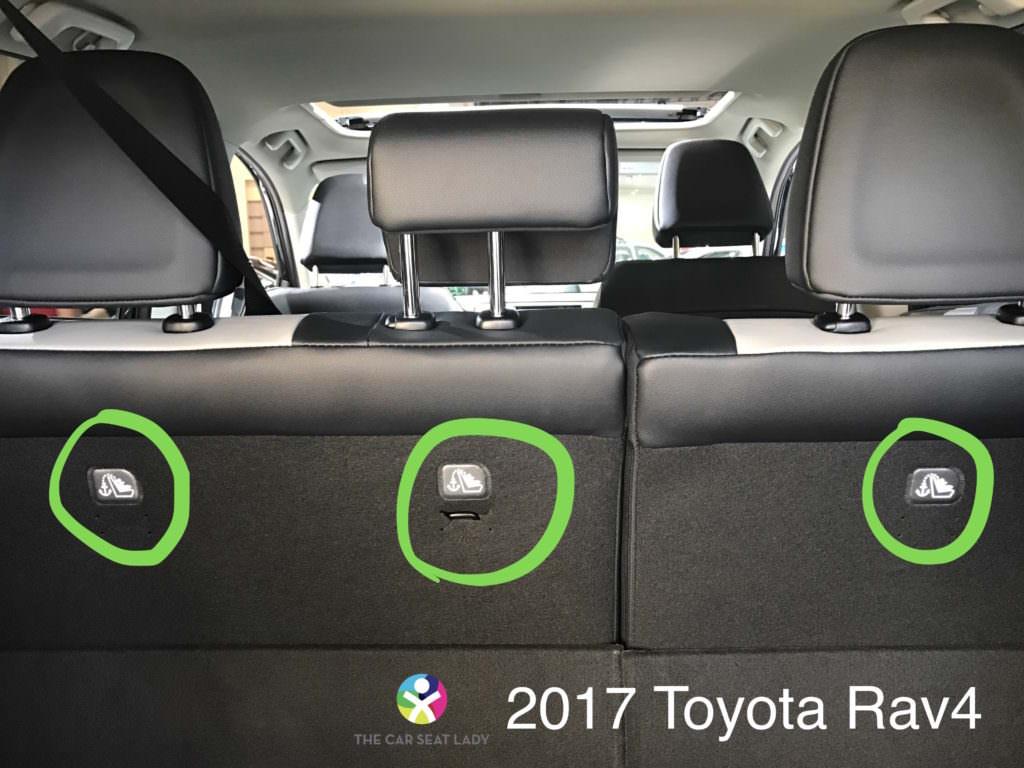 Rav  Car Seat Anchor Points