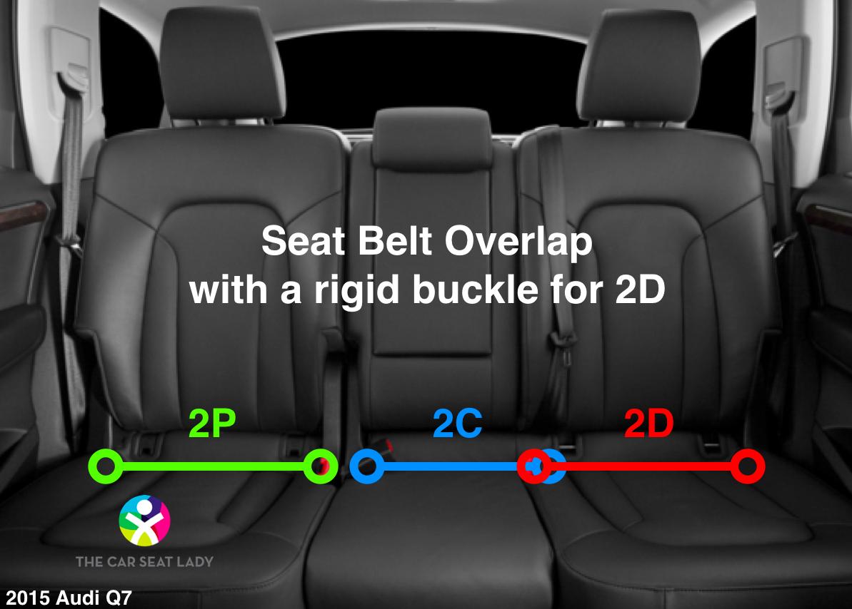 The Car Seat Lady Audi Q7