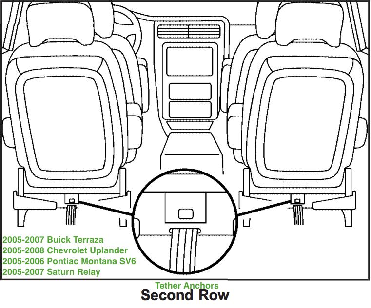 Superb The Car Seat Ladychevrolet Uplander The Car Seat Lady Evergreenethics Interior Chair Design Evergreenethicsorg