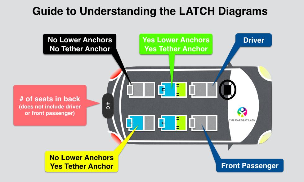 Inside Car Seat Diagram Seat Wiring Diagrams Instructions