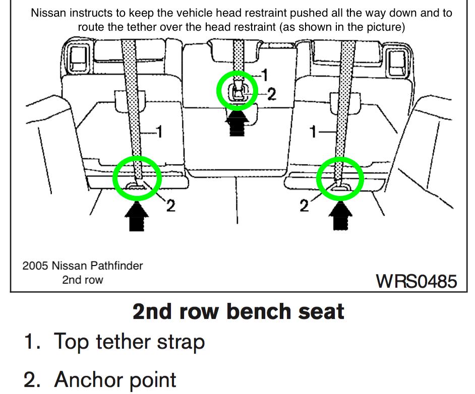 The Car Seat Lady Nissan Pathfinder