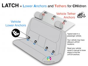LATCH vehicle back seat drawing.001