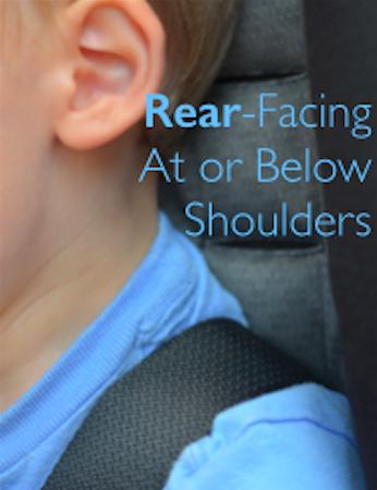 Shoulder Strap Position