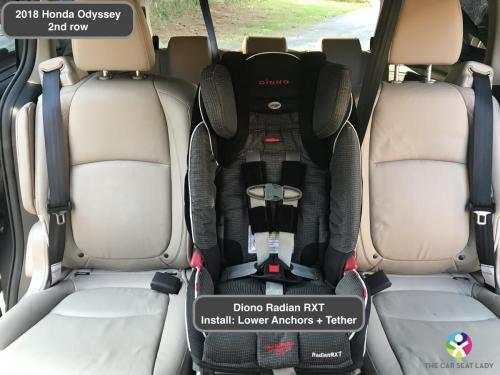 The Car Seat Lady – Honda Odyssey 2018