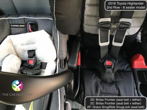 2018 Toyota Highlander 2nd Row Frontier SnugLock closeup of overlap