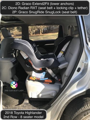 2018 Toyota Highlander 2nd row E2F RF 2D Radian FF 2C SnugLock 2P