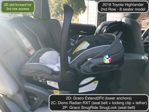 2018 Toyota Highlander 2nd row E2F RF 2D w 2D slid forward Radian FF 2C SnugLock in 2P