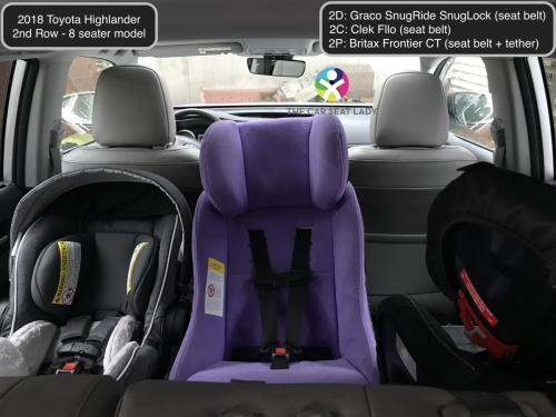2018 Toyota Highlander 2nd row SnugLock RF Fllo Frontier CT rear view