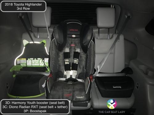 2018 Toyota Highlander 3rd row Harmony Radian Boostapak