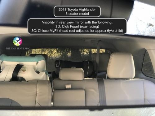 2018 Toyota Highlander visibility w Foonf RF 3D MyFit 3C