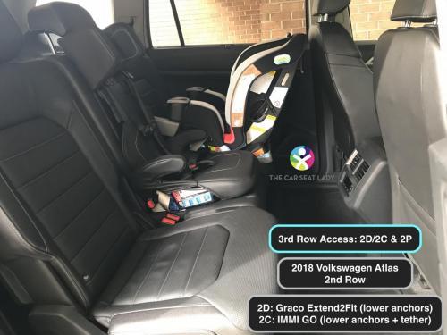 2018 Volkswagen Atlas 2nd row E2F RF in 2D IMMI Go in 2C