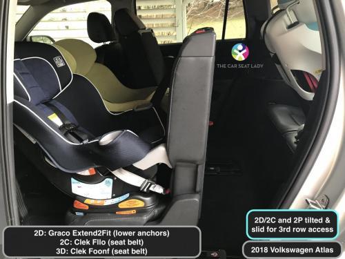 2018 Volkswagen Atlas E2F 2D Fllo RF 2C Foonf RF 3D