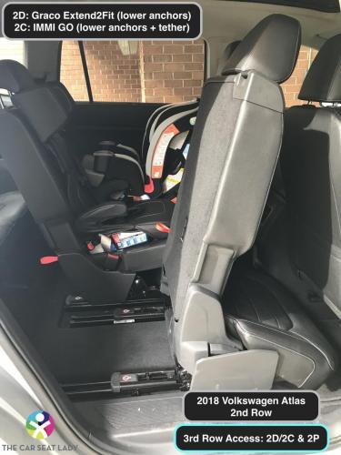 2018 Volkswagen Atlas E2F RF 2D IMMI Go 2C
