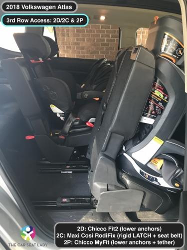 2018 Volkswagen Atlas Fit2 2D RodiFix 2C MyFit 2P showing 2P tilted