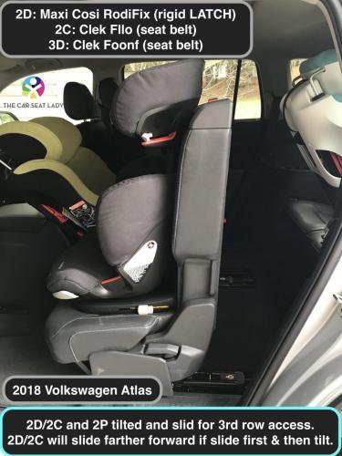 2018 Volkswagen Atlas RodiFix 2D Fllo RF 2C Foonf RF 3D